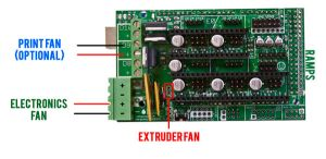Prusa i3 Rework Electronics and wiring  RepRap