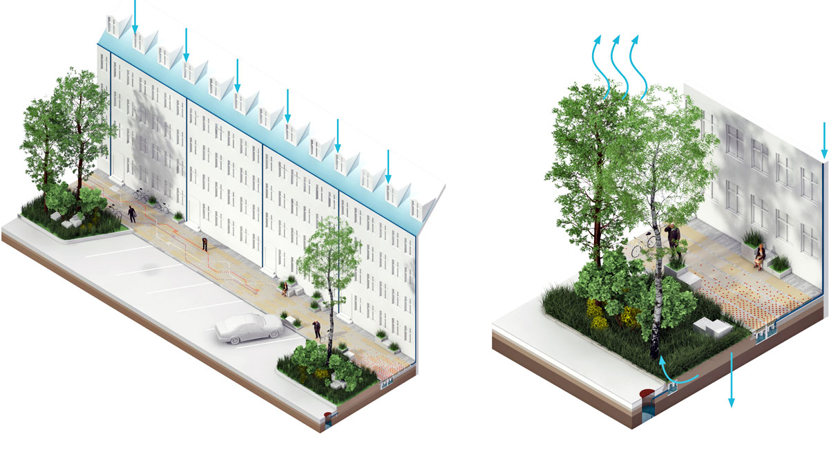 Denmark's Climate Tiles Use Sidewalks to Battle Climate Change: innovative project for new use of sidewalks allows them to efficiently handle urban water.