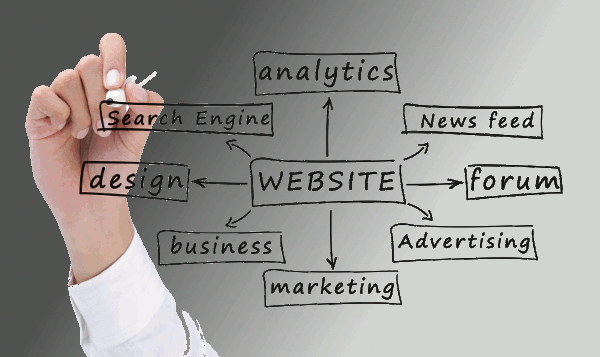 web marketing strategy 2