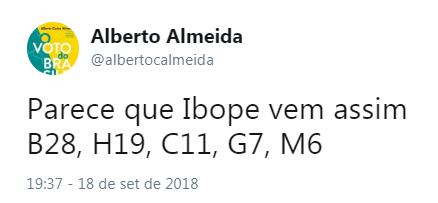 alberto-ibope