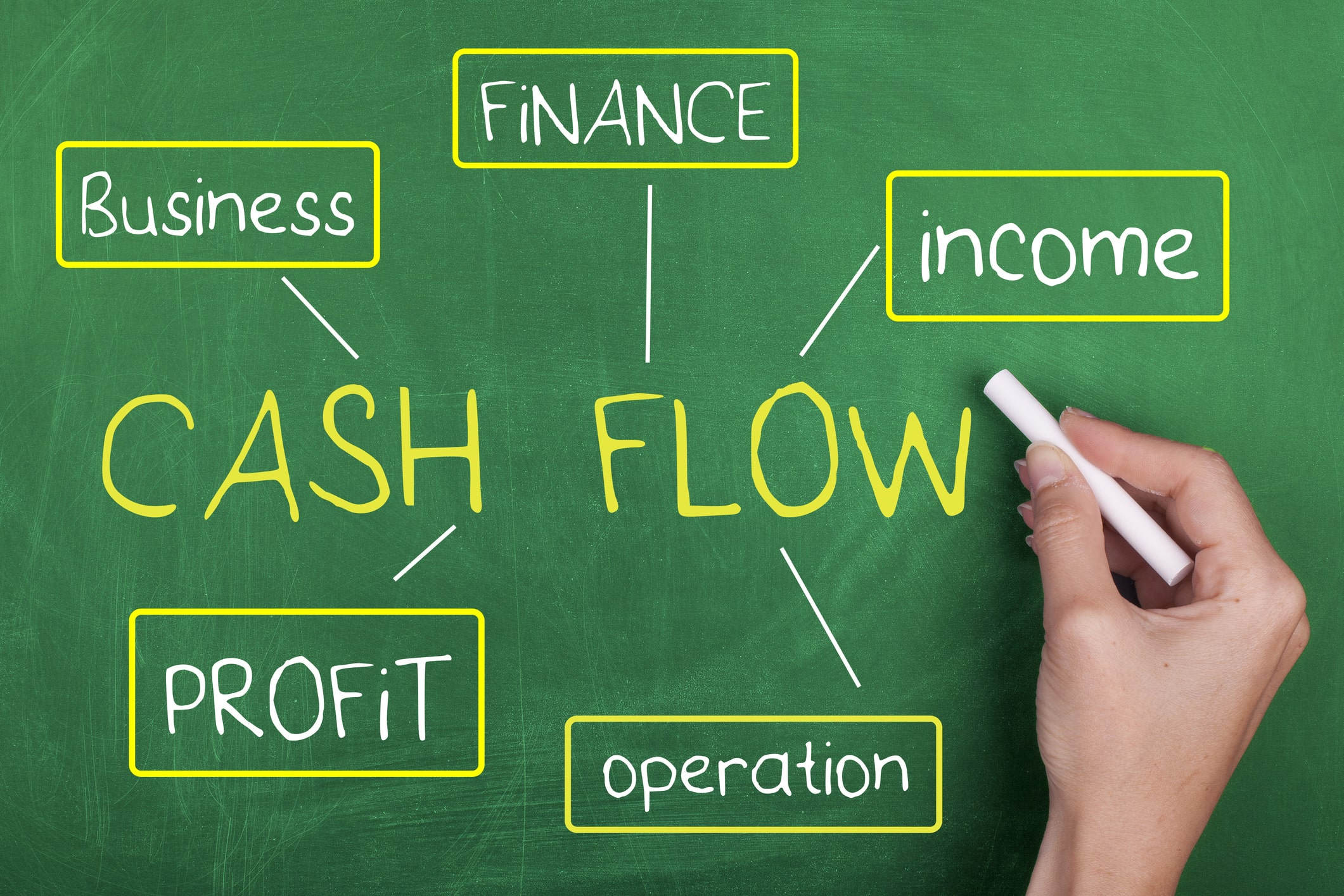 Guide To Preparing Your Cash Flow Projection