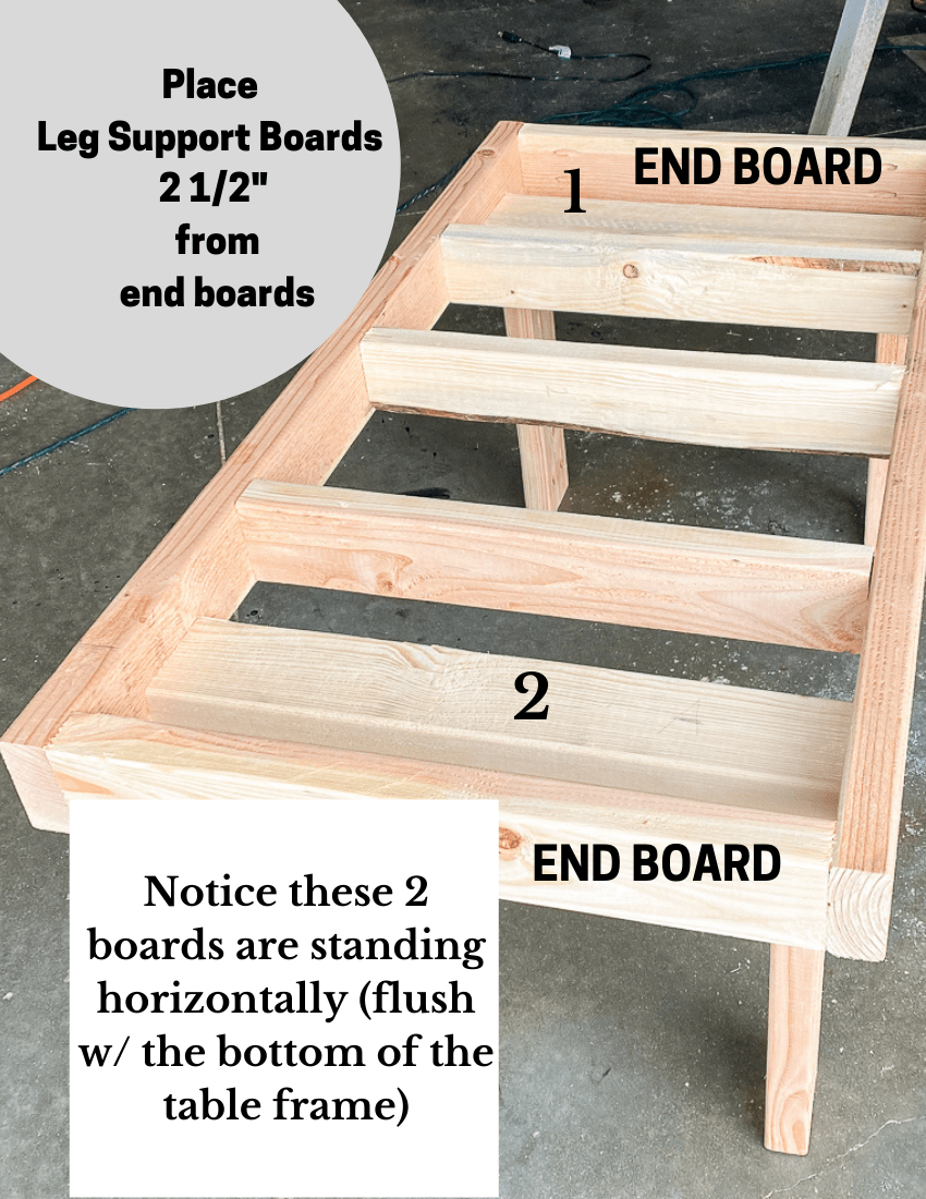 Table top boards marked for placement