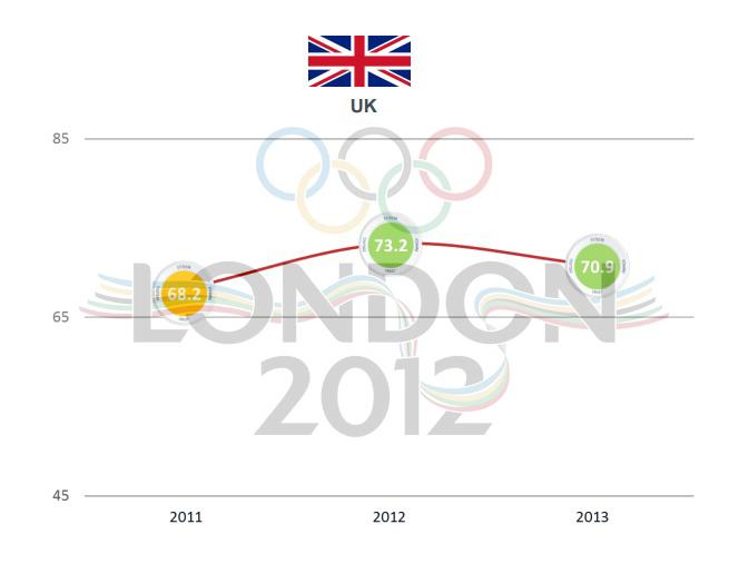 Олимпиада1