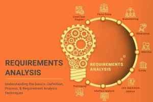 Requirements Analysis  Requirements Analysis Process