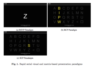 Rapid serial visual and matrix-based presentation paradigms