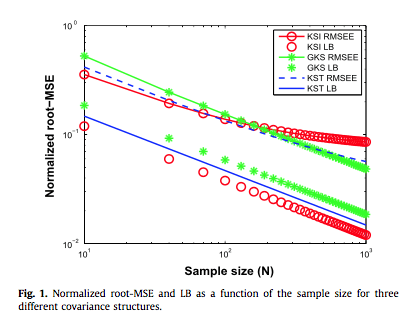 Spatio-temporal EEG models for brain interfaces (Gonzalez-Navarro et al,  2017)   Rehabilitation Engineering Research Center