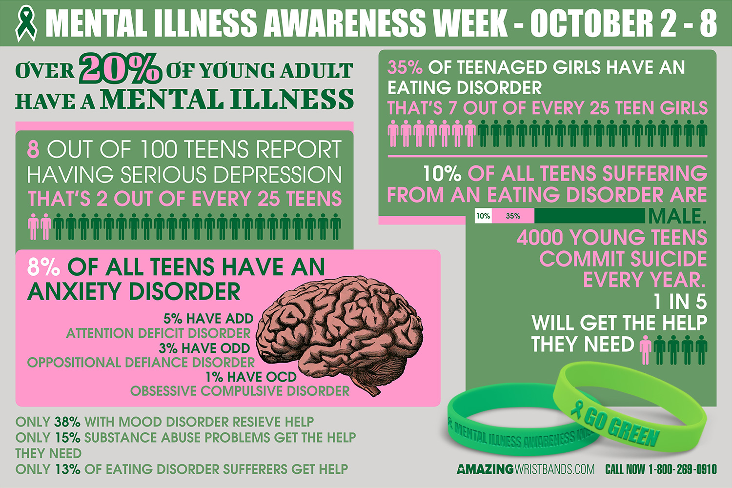 Green Silicone Bracelets To Support Mental Illness