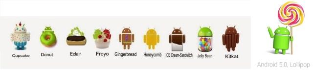 OS android emz2cu Que Android escolher? 8 Passos para fazer a escolha certa! image