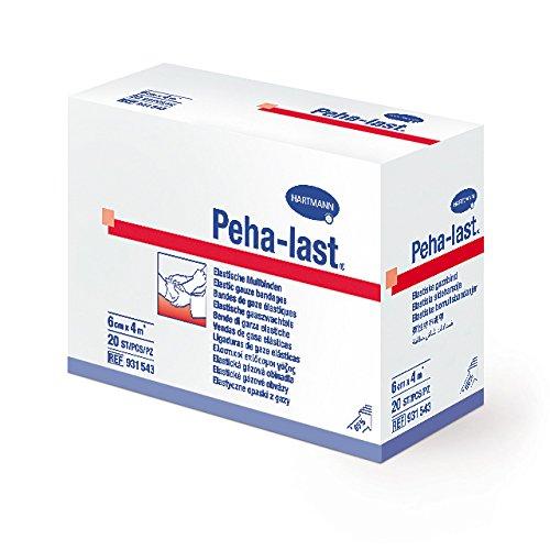 Peha-basic Latex 5.5