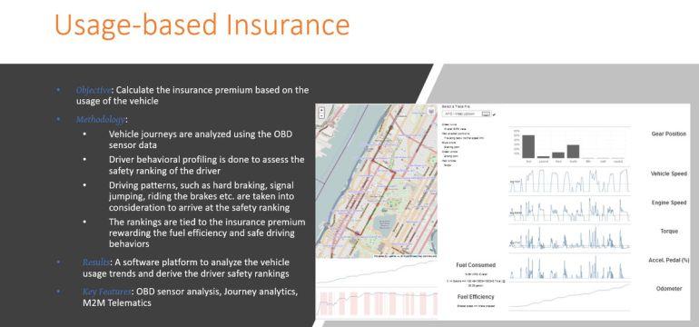 Usage-based Insurance