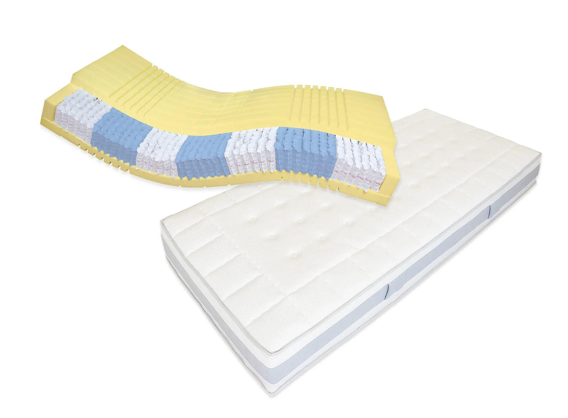 Matratzen Und Unterfederung Fischer Schlafkomfort