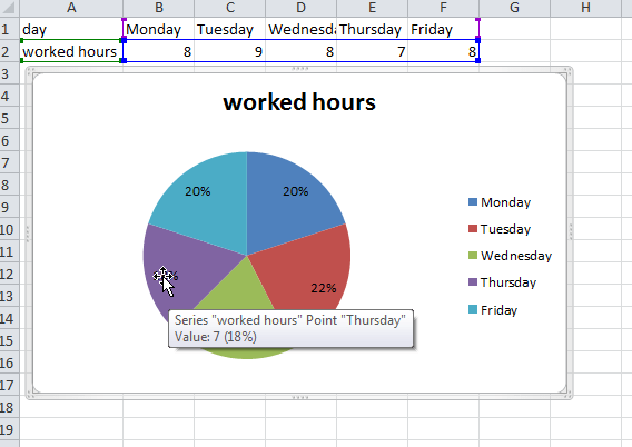 Excel 2007 - Create Custom Pie Chart (For Example With