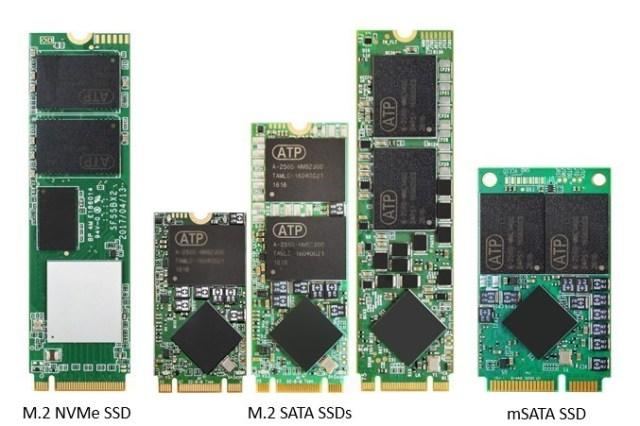 Ukuran SSD M.2