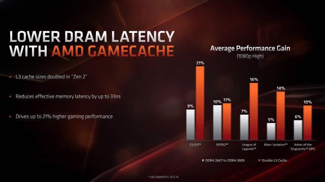 AMD Di E3 2019