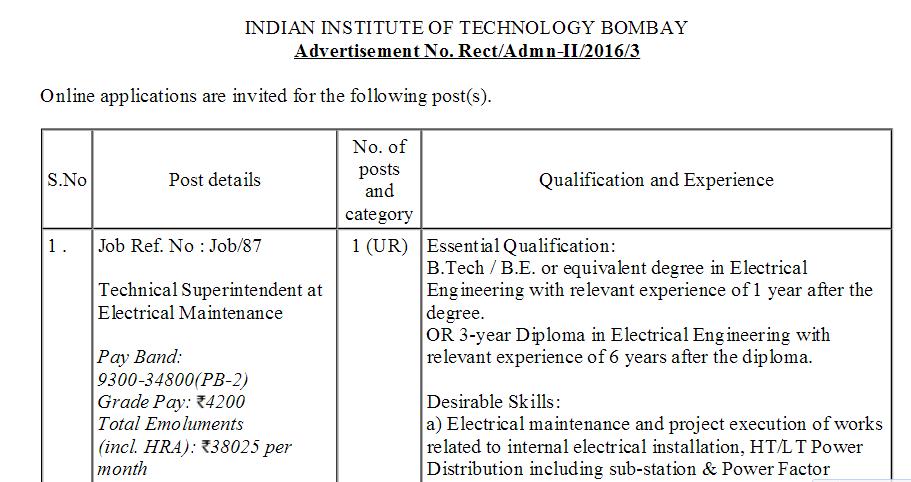 IIT Bombay Junior Engineer Recruitment[no gate]