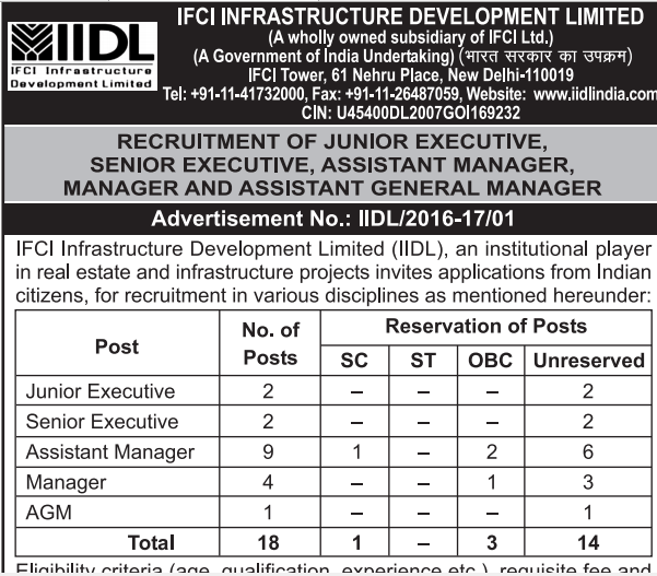 IIDL NON GATE Executives Recruitment