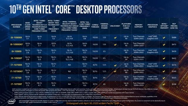 Prosesor Desktop Intel 10th Gen & Chipset 400