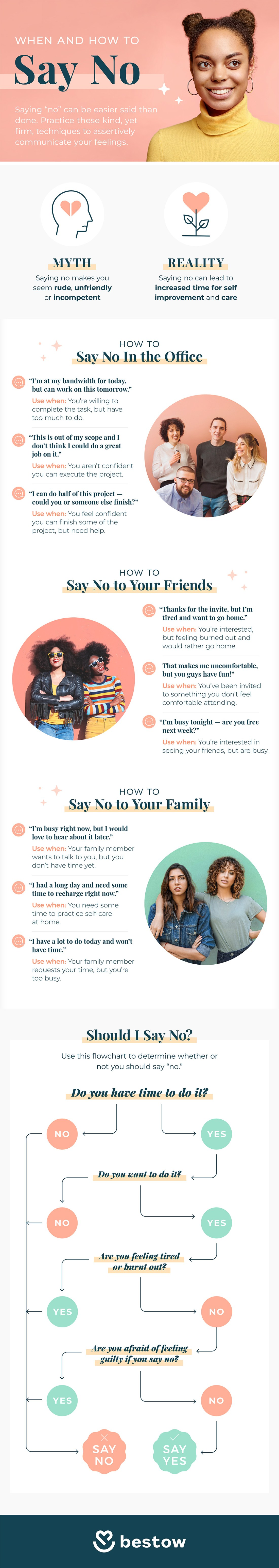 How to say no politely infographic