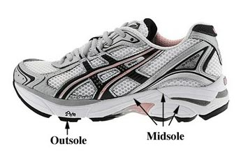 midsole and the outsole