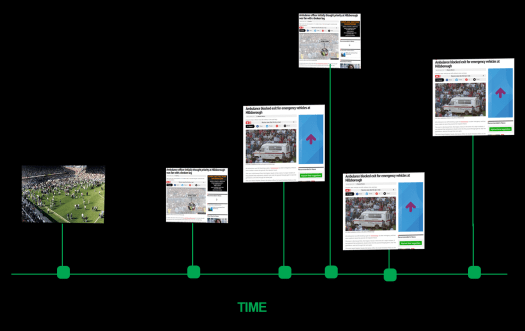 Timelines locate a user in time