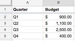 Accounting number formats in Google Sheets