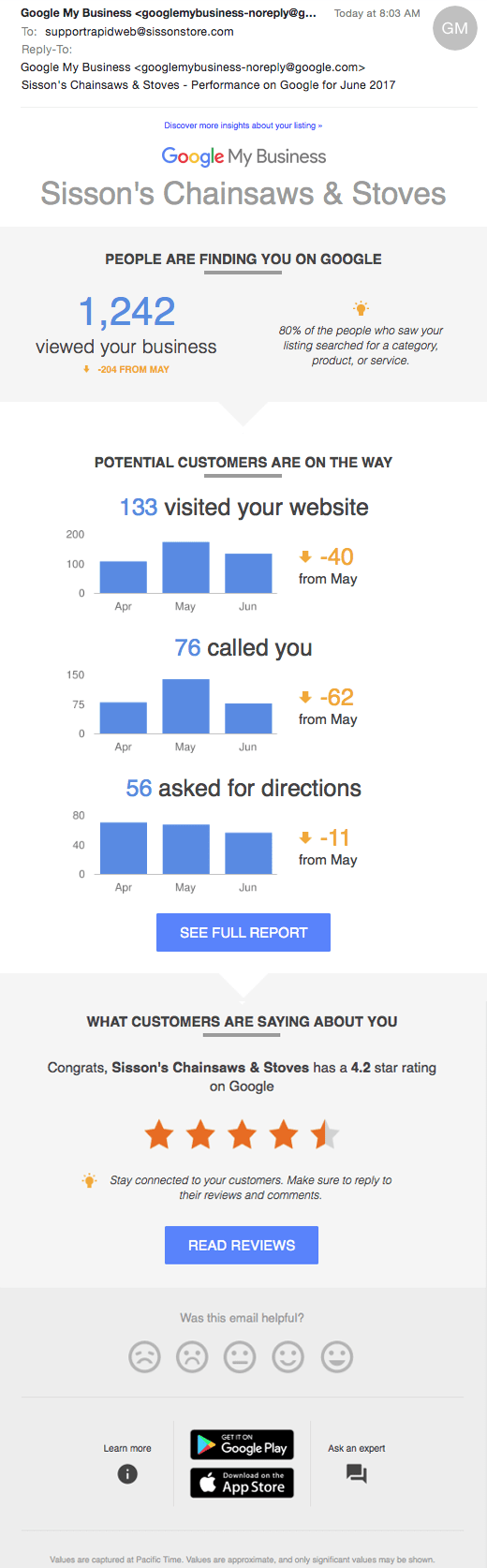 New Google My Business insight email