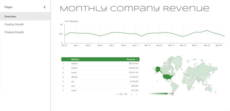 Data Studio App Experience