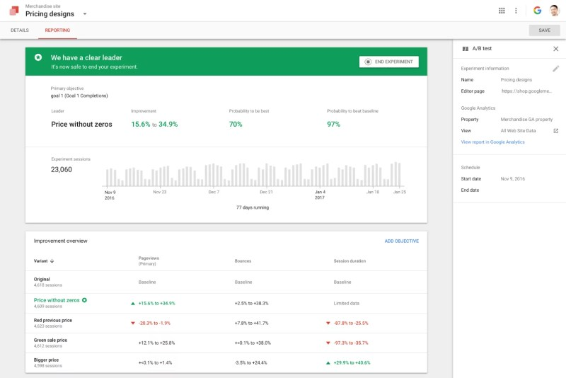 Google Optimize improvement overview