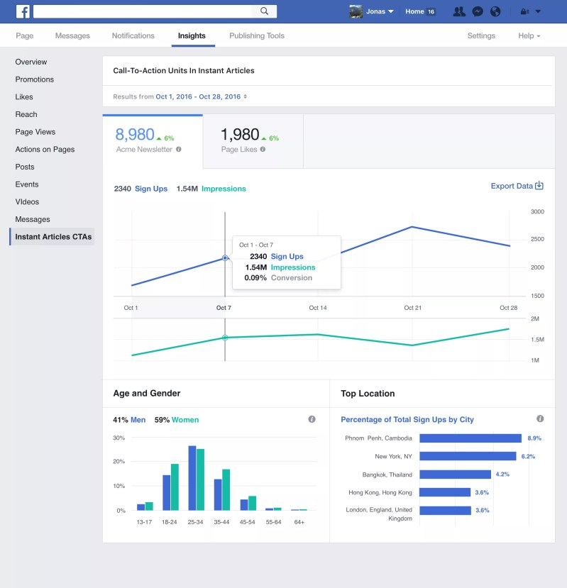 Facebook Instant Article Call-To-Action Units Insights
