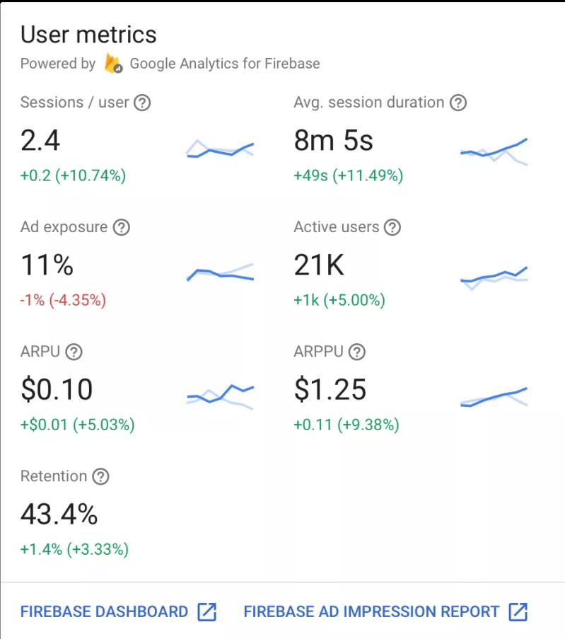 google analytics for firebase dashboard in admob
