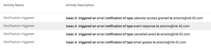 Calendar email notification logs in Admin Console