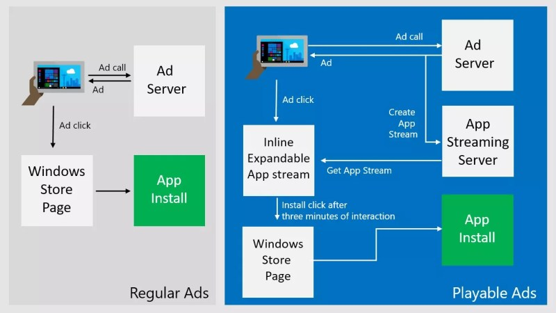 Windows Dev Center Playable Ads