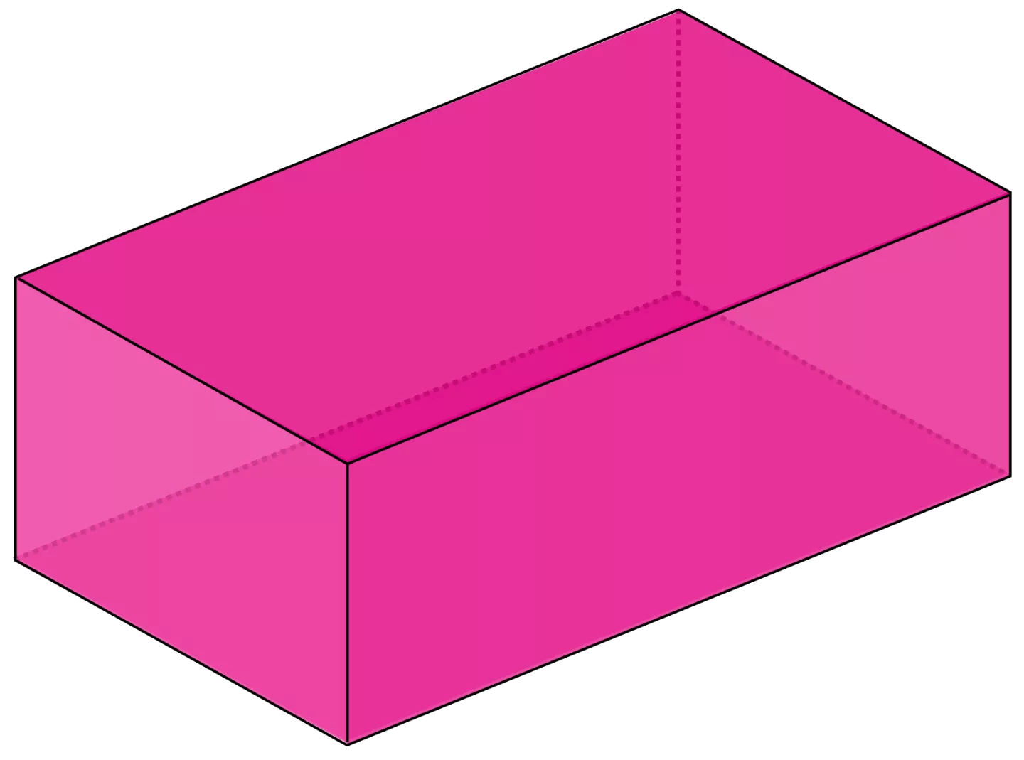 What Is A Cuboid