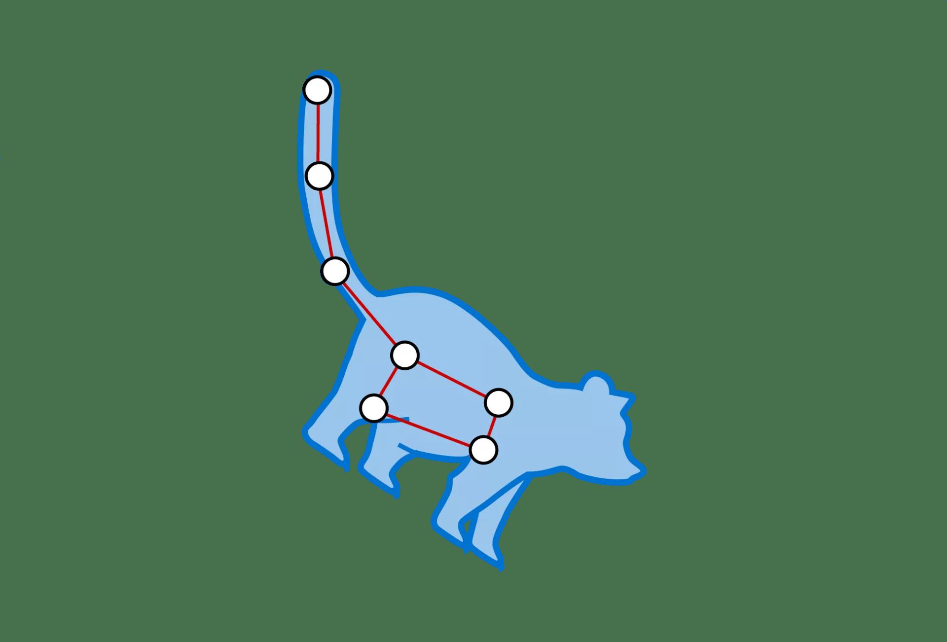 Ursa Minor Constellation Facts For Kids