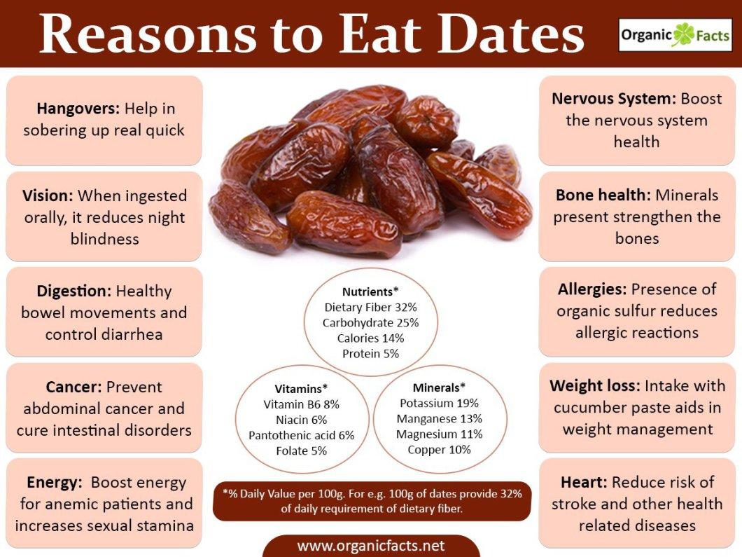 date-nuts