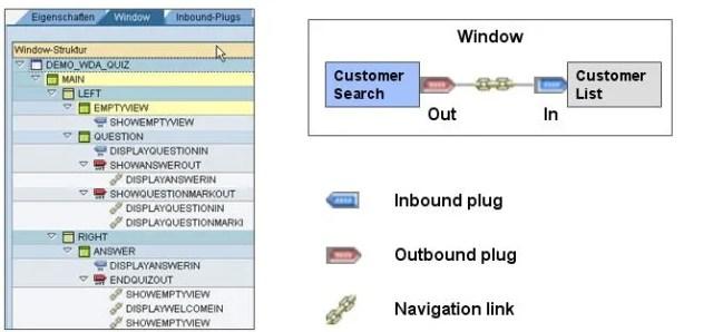 webdynpro navigation between views