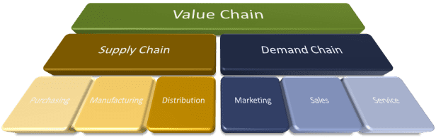 value_demand_v_small2