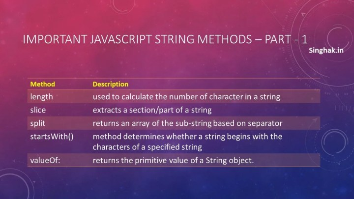 javascript string methods