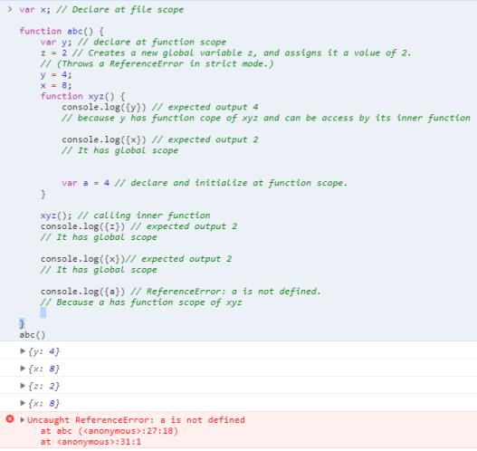 scope of JavaScript var