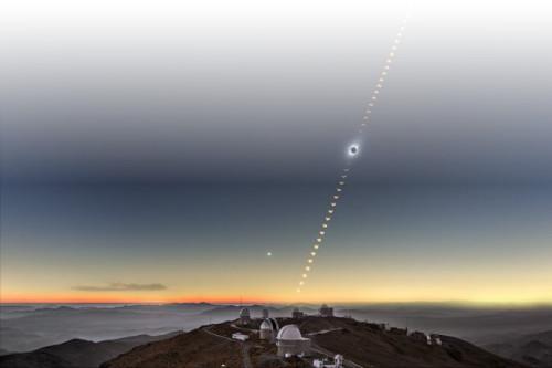 Solar Eclipse 2020 in Chile