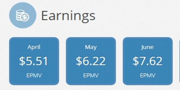 Increase Ezoic EPMV