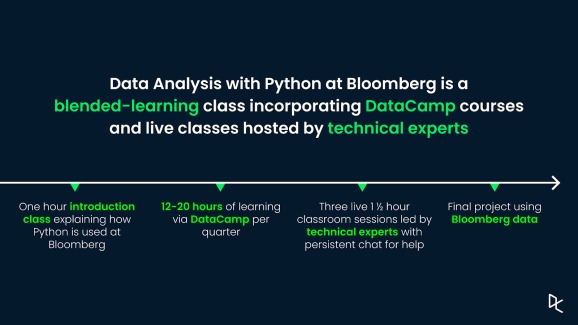 Building a Data-Driven Culture at Bloomberg