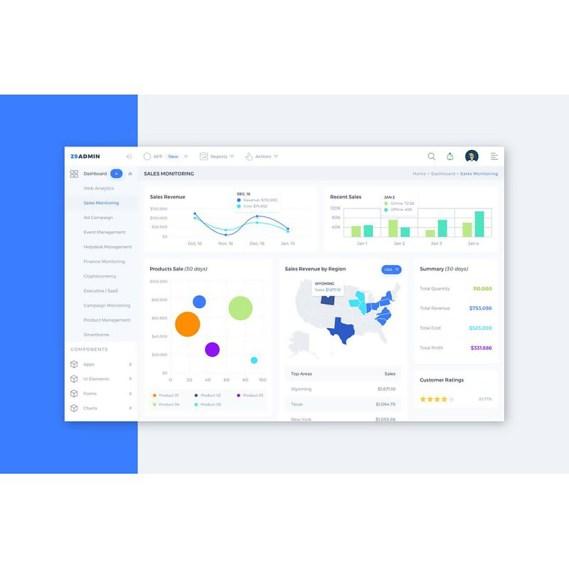 Sales Monitoring Admin Dashboard UI UI Elements