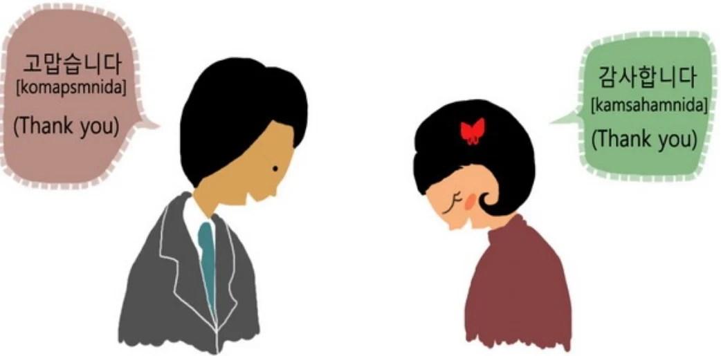 Belajar Bahasa Korea 9 Tips Cepat Bisa Belajar Bahasa Korea dan Hangul