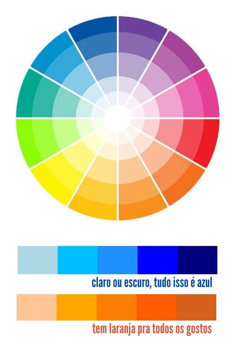 """Montagem vertical com fundo branco. No topo, está o círculo cromático, com cinco nuances de cada cor. De dentro pra fora, são exibidos dos tons mais claros aos mais escuros em um degradê. O círculo é composto pelas seguintes cores: azul escuro, roxo, violeta, rosa, vermelho, laranja avermelhado, laranja, laranja amarelado, amarelo, verde limao, verde azulado, azul. Logo abaixo do círculo, está uma paleta com degradê de 5 tons de azul, do mais claro ao marinho. Logo abaixo, está o seguinte texto, escrito em azul: """"claro ou escuro, tudo é azul"""". Abaixo dessa paleta, está outra, com degradês de laranja, em 5 versões, da mais clara à mais escura. Abaixo dela, encontra-se o seguinte texto escrito em laranja: """"tem laranja pra todos os gostos""""."""