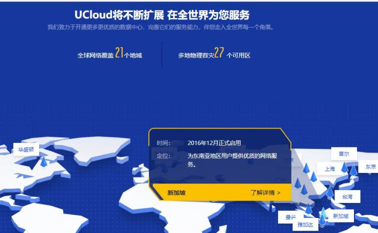 Ucloud global network