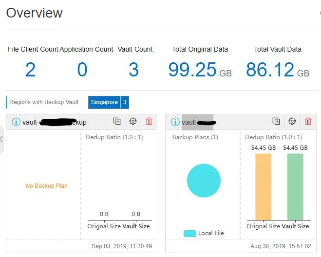 Hybrid Backup Recovery Overview
