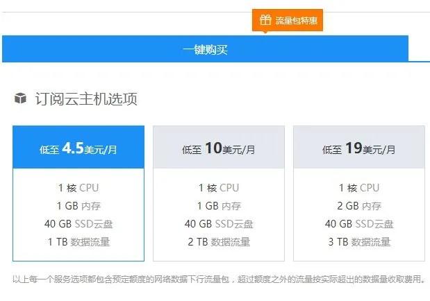 Alibaba Cloud ECS Choose the Plan