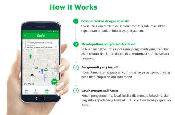 Cara kerja aplikasi Grab