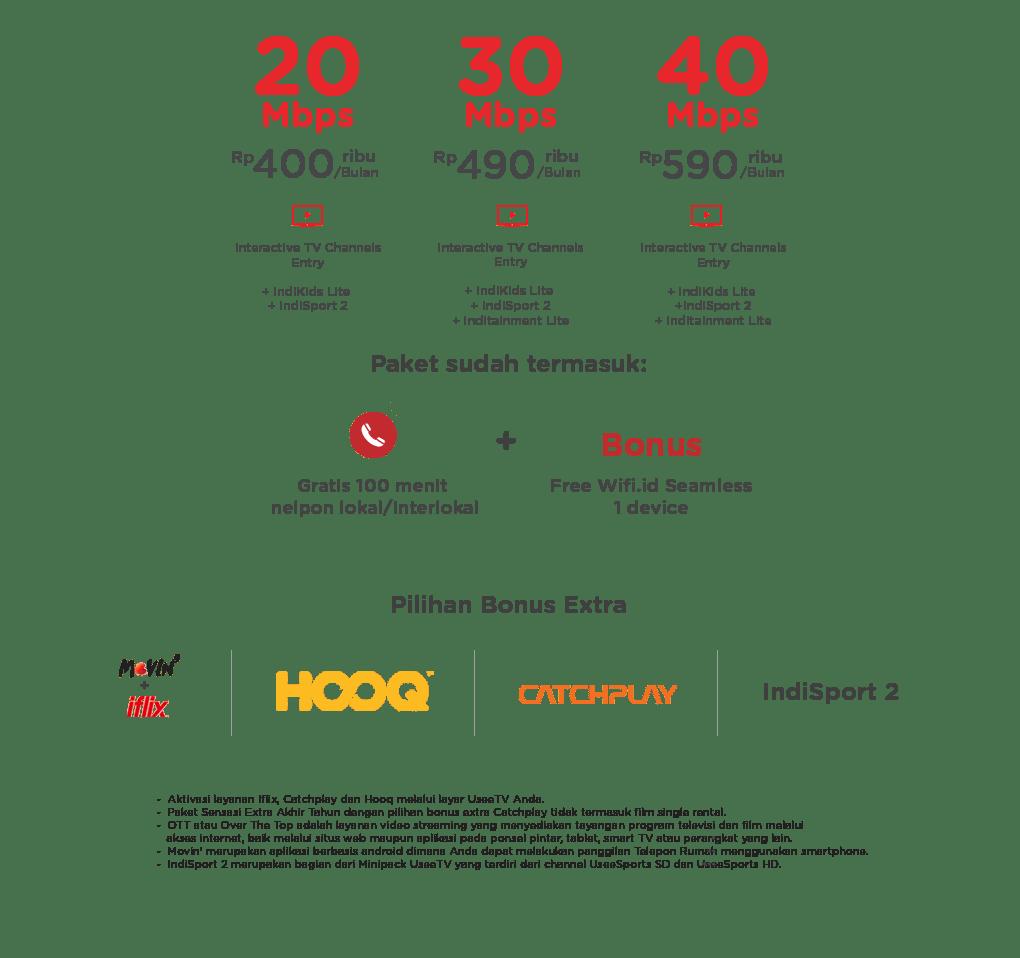 Promo Indihome: Paket Sensasi Extra Akhir Tahun